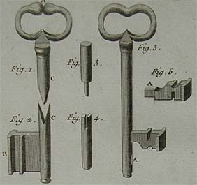Keys. (Plate from a manufacturers catalogue)